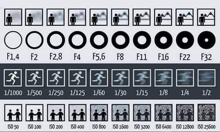 Eine Tabelle für alle Fragen